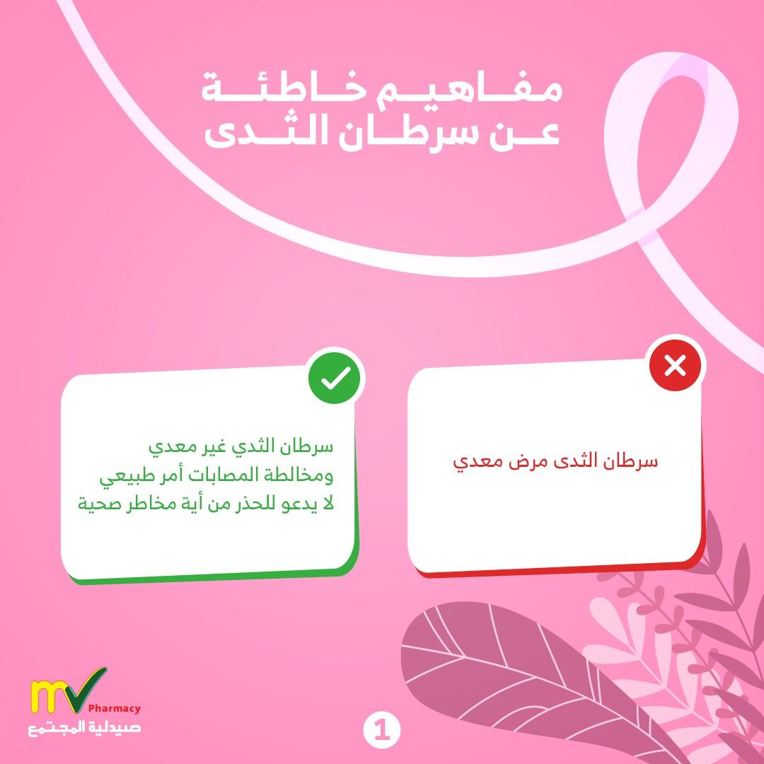 مفاهيم خاطئة عن سرطان الثدي