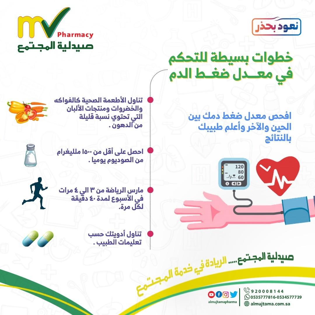 خطوات بسيطة للتحكم في معدل ضغط الدم