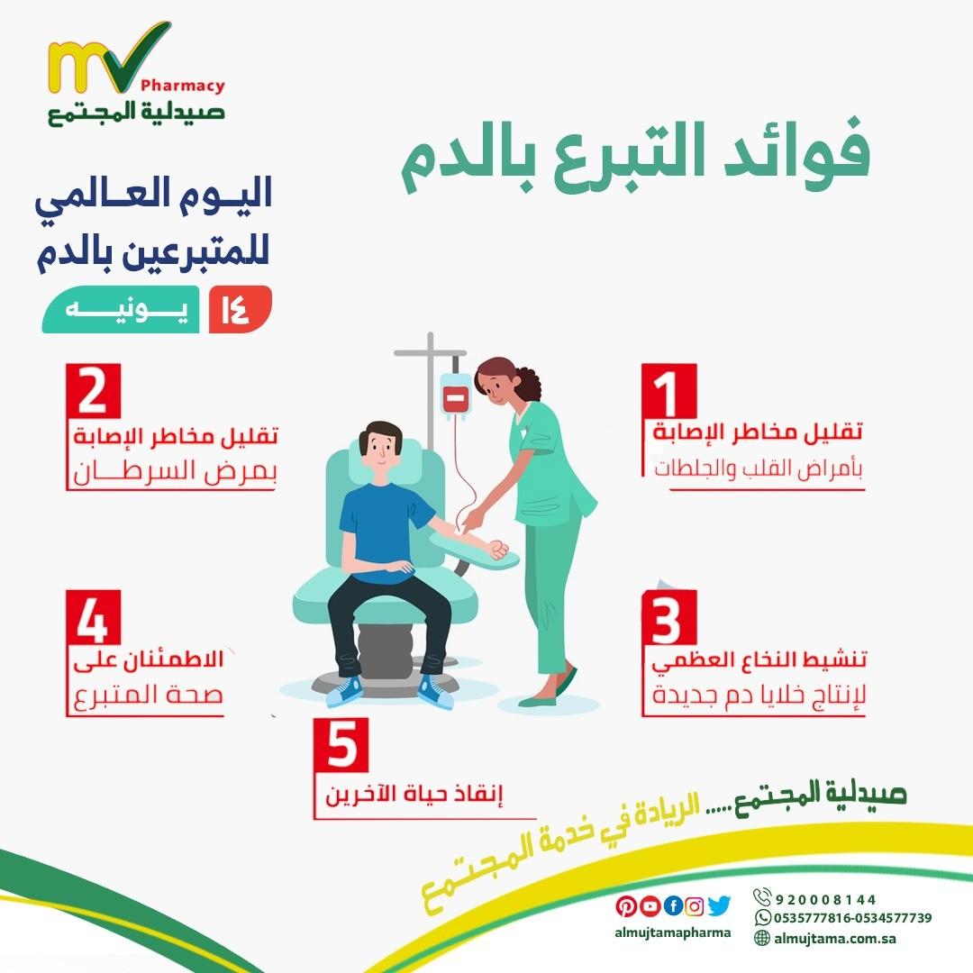 فوائد #التبرع_بالدم
