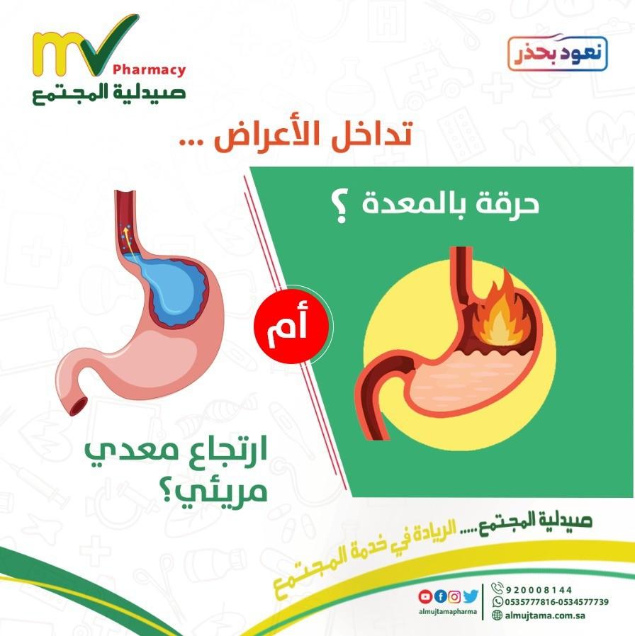 تداخل الأعراض ( حرقة بالمعدة أم ارتجاع مريئي )